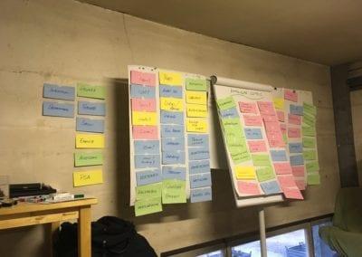 Teammeeting 01/18